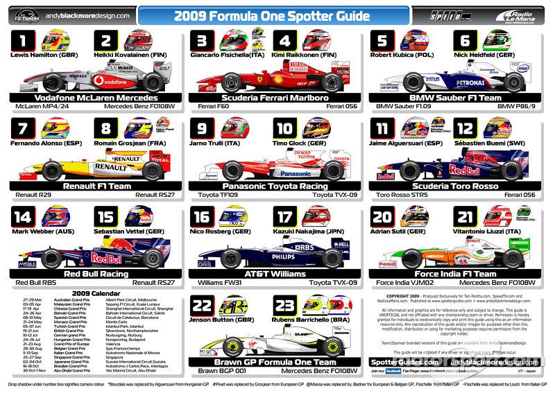 2009 Formula One Spotter Guide