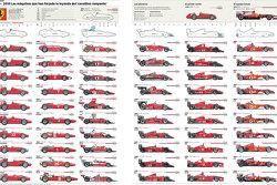 Ferraris for years
