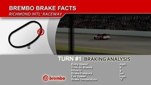 NASCAR Brembo Brake Facts - Richmond