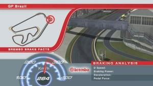 Brembo Brake Facts - Round 20 - Brazil 2012
