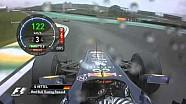 F1 2012 R20 Brazil OnBoard